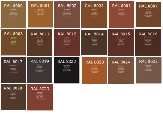 Ral Farben Craftmaster Paints